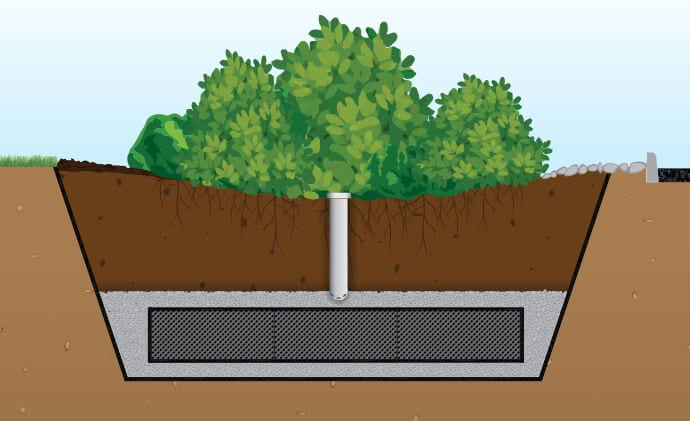 StormTank module application for bioretention