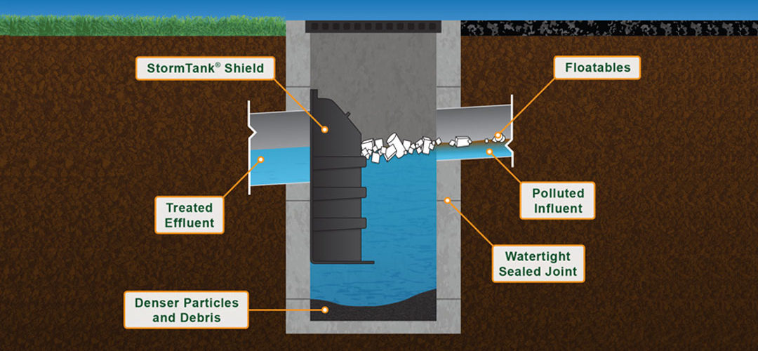 StormTank stormwater shield in action